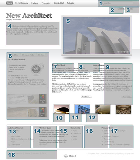New Architect Template